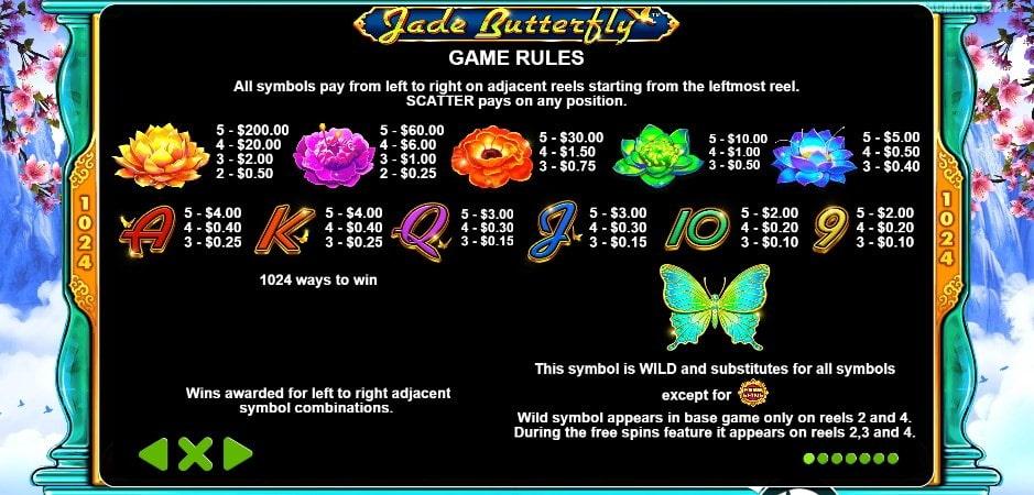 φρουτακια πεταλουδα